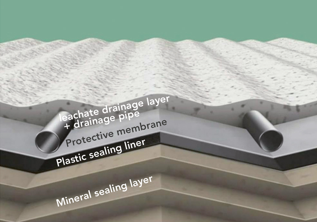 Sealing And Covering Systems Iag Ihlenberger